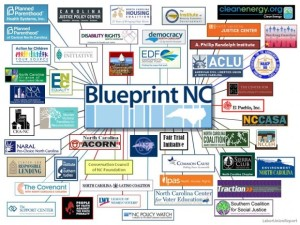 Blueprint-NC-Organizations-620x465